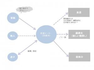 Link to 第4回somode USTvol.1
