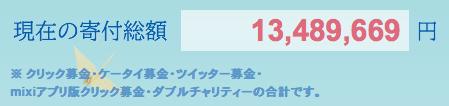 Link to (CSR事例) 1ツイート=1円になるユニリーバの震災支援が面白い